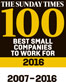 sunday times best small companies award